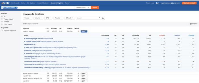 Ahrefs keyword research tool