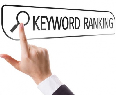 Keyword efficiency Index