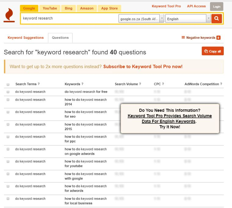 Keyword research tool Questions